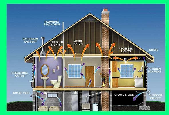 Make the home more energy efficient interior design for How to build an energy efficient home